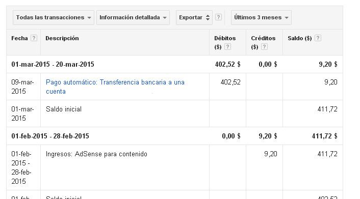 Pago de Google Adsense en tu cuenta en Venezuela